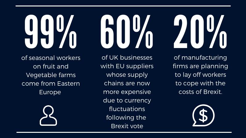 Brexit stats