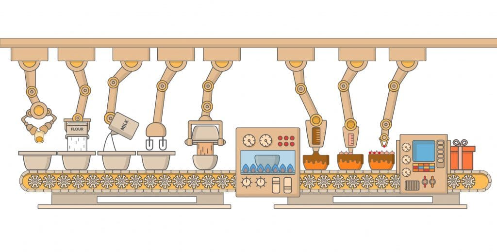 Automation for the food industry  Automating for