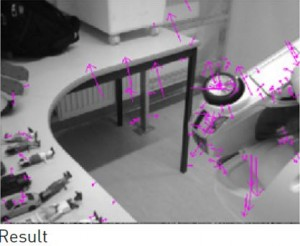 SIFT descriptor background motion analysis result